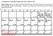Vì sao Cục An toàn lao động đề xuất lịch nghỉ Tết âm lịch năm 2019 là 9 ngày