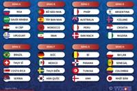 Cập nhật kết quả, bảng xếp hạng World Cup 2018