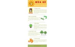 Infographic Mùa hè, chống nóng sao cho hiệu quả