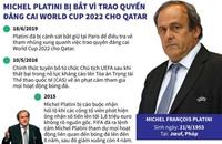 Cựu Chủ tịch UEFA Michel Platini bị bắt trong bê bối đăng cai World Cup 2022 của Qatar