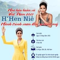 Hành trình vươn đến sự toàn mỹ của Hoa hậu H Hen Niê