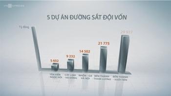 5 dự án đường sắt đội vốn hơn 81.000 tỷ đồng