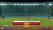 Clip 2 bàn thắng trận đấu giao hữu giữa U22 Việt Nam - U22 Trung Quốc