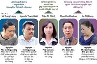 Xét xử sơ thẩm vụ án gian lận điểm thi tại Hà Giang