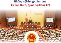 Những nội dung chính của kỳ họp thứ 8 QH khóa XIV