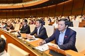 Thảo luận về tình hình KT-XH, ngân sách nhà nước 105 ĐBQH đăng ký phát biểu