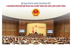 Thủ tướng Chính phủ Nguyễn Xuân Phúc cùng 4 Bộ trưởng trả lời chất vấn