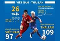 Những con số biết nói trước trận kịch chiến Việt Nam vs Thái Lan