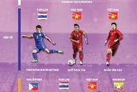 Việt Nam thống trị đội hình hay nhất Đông Nam Á 2019