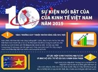 10 sự kiện nổi bật của kinh tế Việt Nam năm 2019