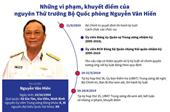Đề nghị khai trừ đảng cựu Đô đốc Nguyễn Văn Hiến