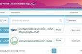 Việt Nam có 2 trường lọt top 1 000 trường đại học tốt nhất thế giới