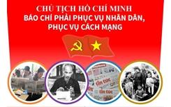 Chủ tịch Hồ Chí Minh Báo chí phục vụ nhân dân, phục vụ cách mạng