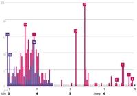 74 ngày Việt Nam không có ca mắc COVID-19 ở cộng đồng