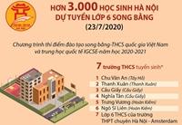Hơn 3 000 học sinh Hà Nội dự tuyển lớp 6 song bằng ngày 23 7
