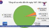 93 ngày Việt Nam không có ca lây nhiễm trong cộng đồng