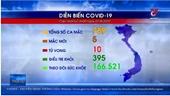Việt Nam có thêm 5 ca mắc mới COVID-19