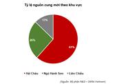DKRA Việt Nam báo cáo thị trường bất động sản nhà ở Đà Nẵng 2020