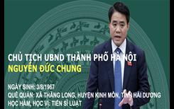 Quá trình công tác của ông Nguyễn Đức Chung