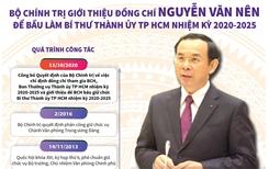Quá trình công tác của đồng chí Nguyễn Văn Nên