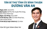 Tân Bí thư Tỉnh ủy Bình Thuận Dương Văn An