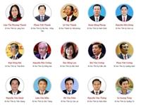 31 Bí thư Tỉnh ủy, thành ủy tái cử nhiệm kỳ 2020-2025