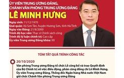 Ủy viên TW Đảng, Chánh văn phòng TW Đảng Lê Minh Hưng