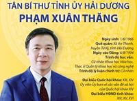 Tân Bí thư Tỉnh ủy Hải Dương Phạm Xuân Thăng
