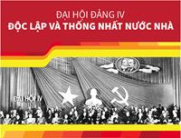 Đại hội Đảng IV Độc lập và thống nhất nước nhà