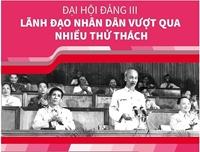 Đại hội Đảng III Lãnh đạo nhân dân vượt qua thử thách
