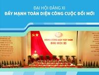 Đại hội Đảng XI Đẩy mạnh toàn diện công cuộc đổi mới