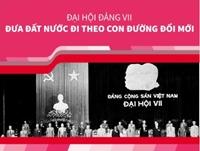 Đại hội Đảng VII Đưa đất nước đi theo con đường đổi mới