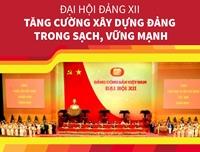 Đại hội Đảng XII Tăng cường xây dựng Đảng trong sạch, vững mạnh
