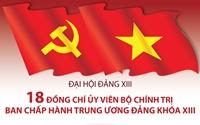 18 đồng chí Ủy viên Bộ Chính trị Ban Chấp hành Trung ương Đảng khóa XIII