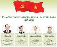 19 đồng chí trong Ủy ban Kiểm tra Trung ương Đảng khóa XIII