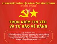 Trọn niềm tin yêu và tự hào về Đảng Cộng sản Việt Nam
