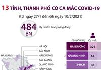 13 tỉnh, thành phố có ca mắc COVID-19 từ ngày 27 1 đến 6h ngày 10 2 2021