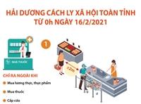 Cách ly xã hội toàn tỉnh Hải Dương từ 0h ngày 16 2 2021