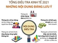 Tổng điều tra kinh tế 2021 Những nội dung đáng lưu ý