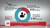 Ngày 9 3, Hà Nội bắt đầu tiêm vaccine COVID-19 cho hơn 7 000 người