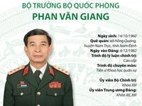 Bộ trưởng Bộ Quốc phòng Phan Văn Giang