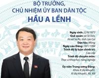 Bộ trưởng, Chủ nhiệm Ủy ban Dân tộc Hầu A Lềnh