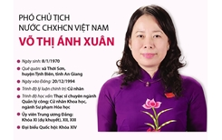 Phó Chủ tịch nước CHXHCN Việt Nam Võ Thị Ánh Xuân