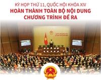 Kỳ họp thứ 11, Quốc hội Khóa XIV Hoàn thành toàn bộ nội dung chương trình đề ra