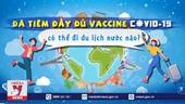 Đã tiêm đầy đủ vaccine COVID-19 có thể đi du lịch nước nào