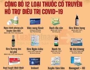 Tăng cường kiểm soát những sản phẩm bảo vệ sức khỏe ghi công dụng kháng virus, kháng COVID-19