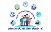 Chính sách BHXH - Lợi ích thiết thực, tính ưu việt, an toàn và đáng tin cậy