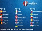 Phân loại hạt giống Euro 2016 Bảng tử thần xuất hiện