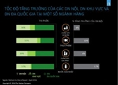 Người tiêu dùng tin dùng hàng Việt