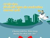 Nhà đầu tư dự án BĐS Nam Phú Quốc sẽ nhận quà siêu khủng từ Sun Group